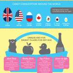 easterInfoGraphic